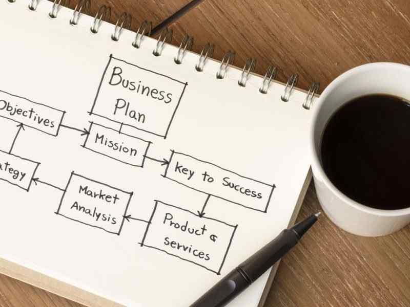 plan de negocio para restaurante