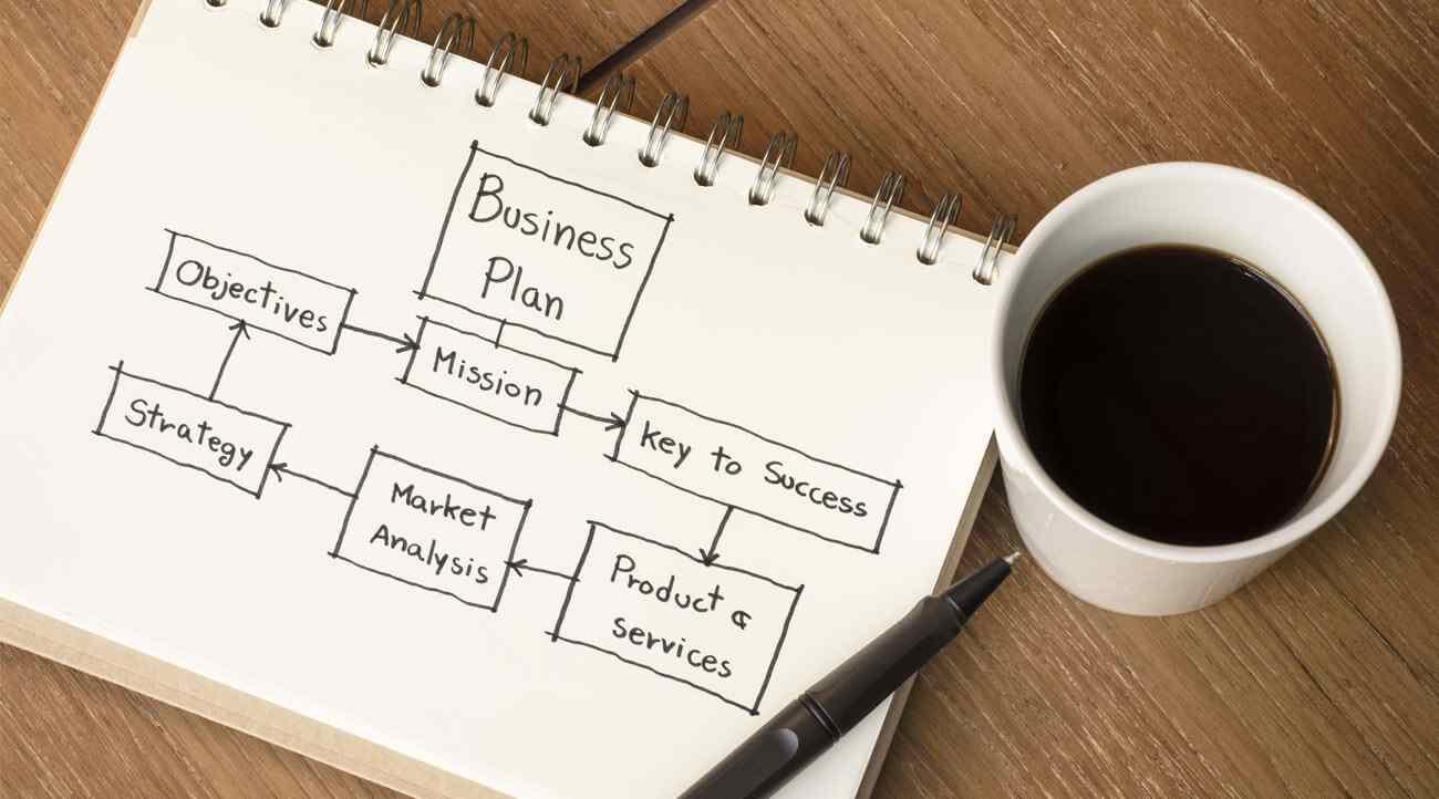 plan de negocio restaurante